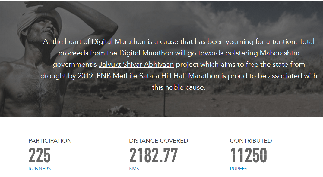 Digital Marathon has already raised over Rs 10,000 through mobiefit icons and runners
