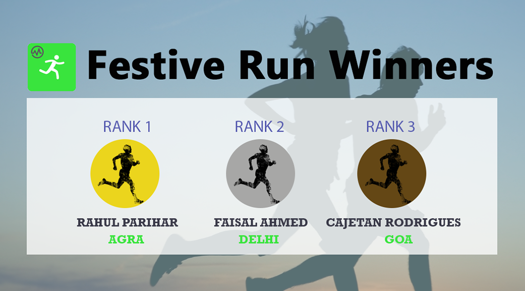 mobiefit's Festive Run winners from October